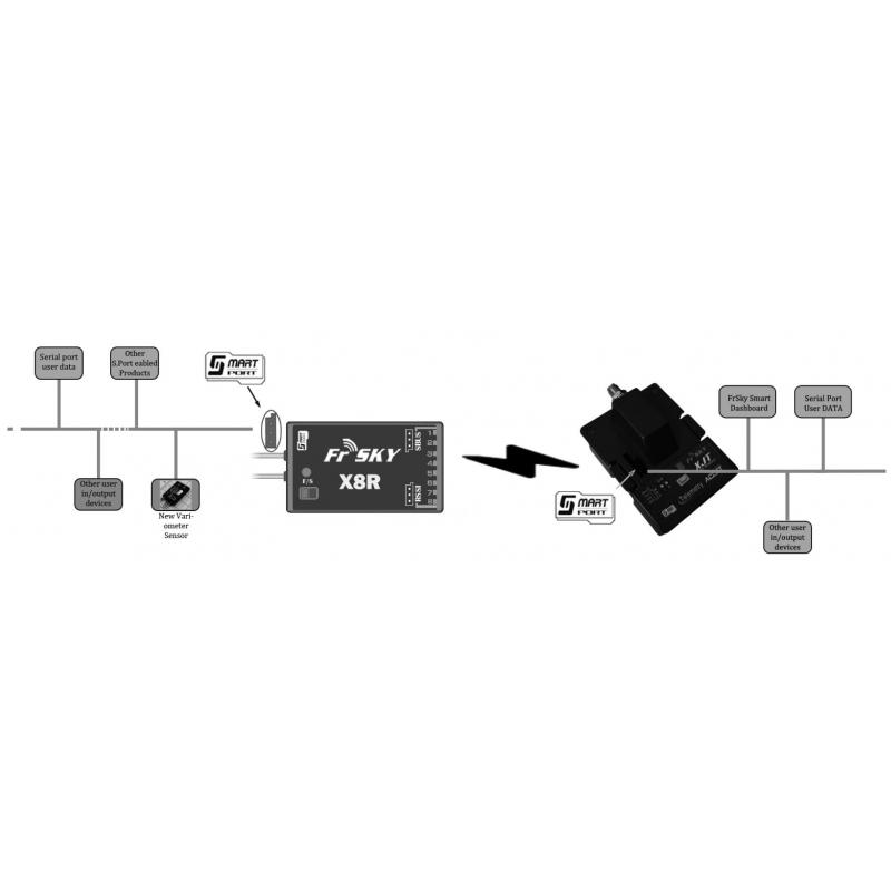 Fabulous X8R Wiring Diagram Wiring Diagram G9 Wiring 101 Cominwise Assnl